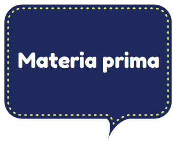 Materias primas en Software POS