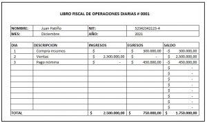 Libro fiscal de operaciones diarias