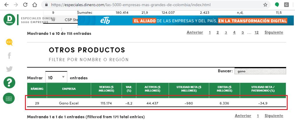 Gano Excel Colombia  en ranking 5000 empresas Colombia 2017 - Fuente: Revista Dinero