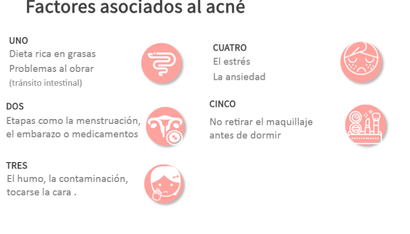 3. factores acne seytu