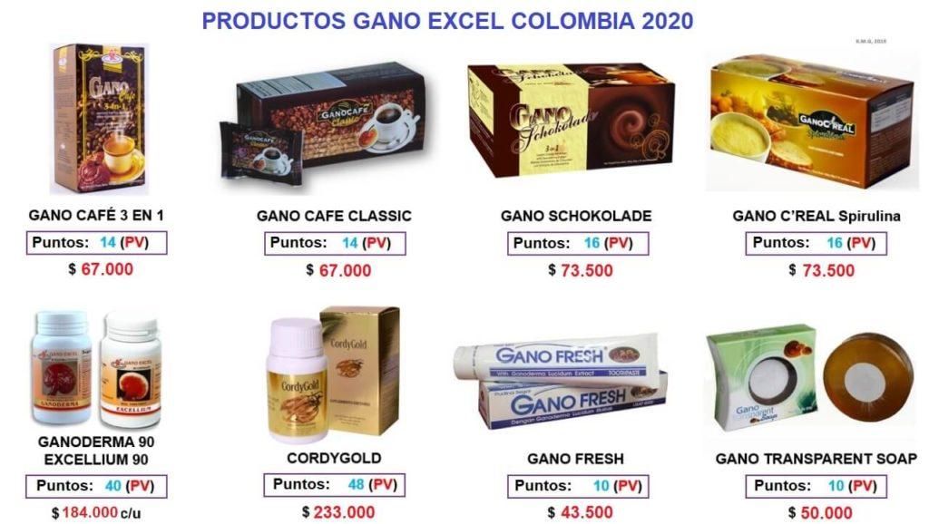 Productos Gano Excel Colombia 2020
