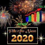 Ajuste de precios y compensaciones Gano Excel Colombia 2020