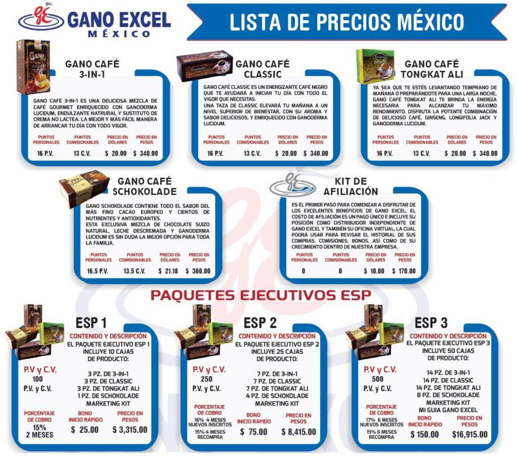 Precios Gano Excel México