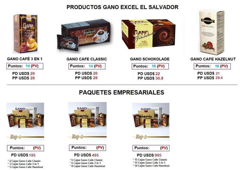 Precios Gano iTouch El Salvador