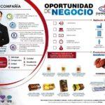 Nuevo Plan Servilleta Gano Excel Colombia: Más ganancias en el 2020