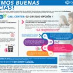 Contingencia Gano iTouch Ecuador:  Afiliaciones y recompras durante emergencia nacional