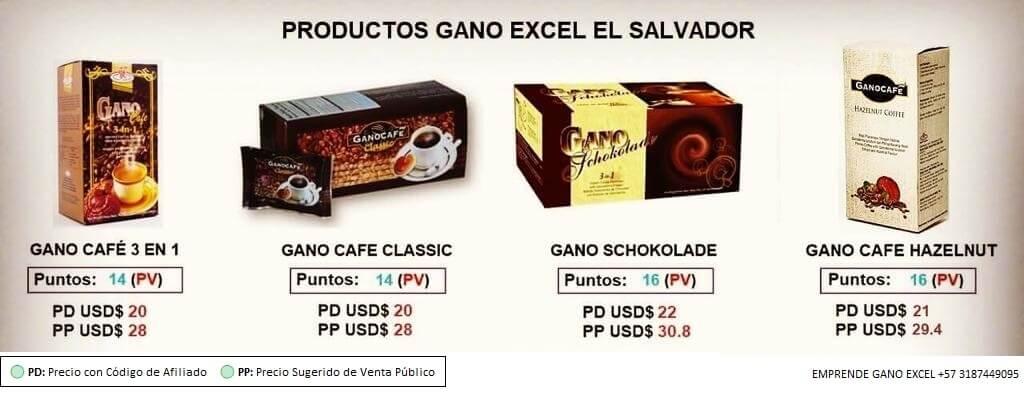 Precios-Gano-iTouch-El-Salvador 2021